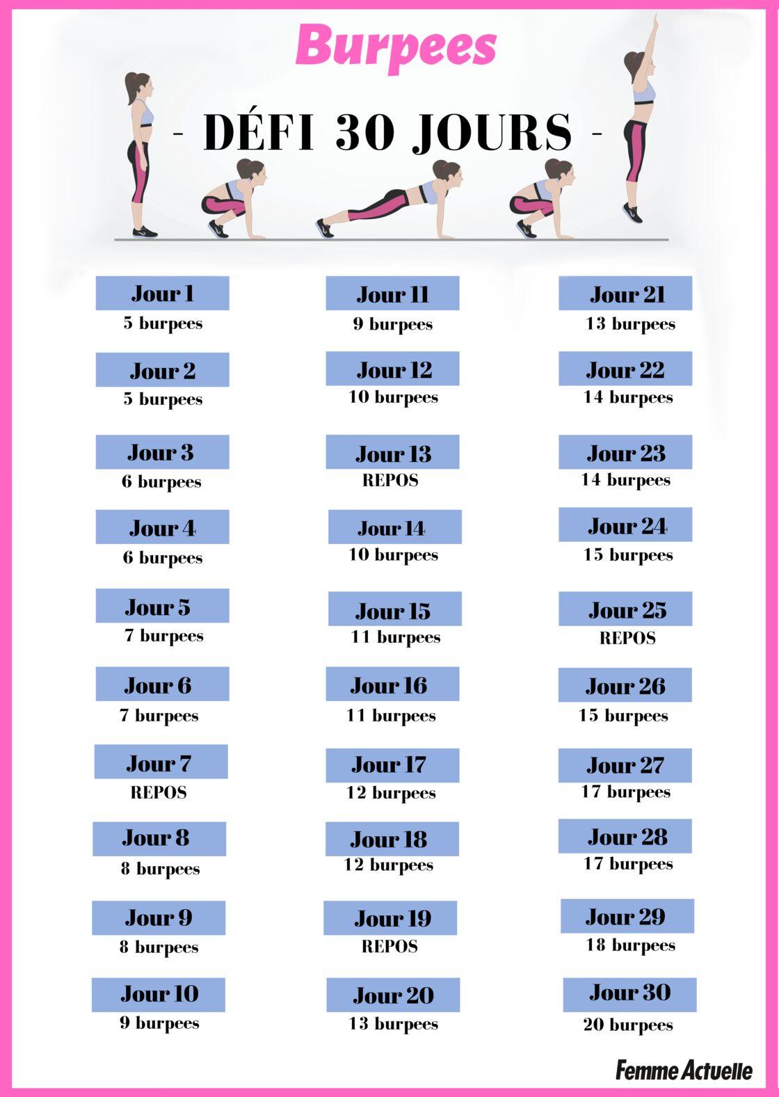 maigrir en 30 jours