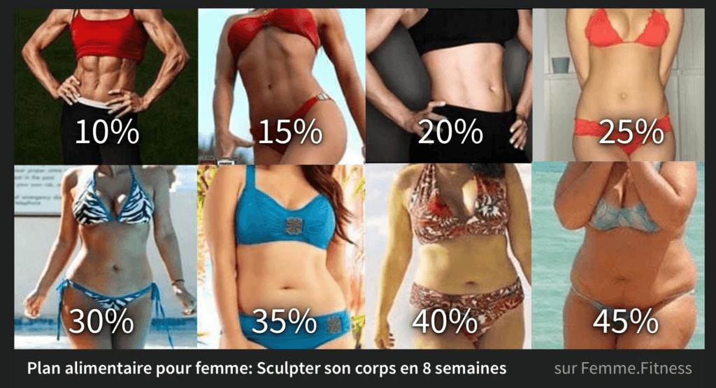 causes de perte de graisse 25 kg de perte de poids par mois