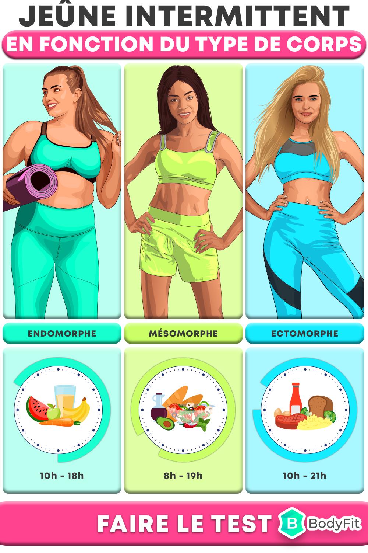 Perte de poids de 15 lb perdre de la graisse à lépaule