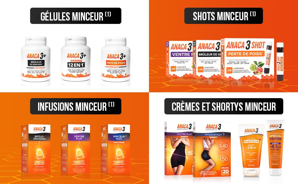 ANACA 3 SHOT PERTE DE POIDS 14 SHOT/ JOUR