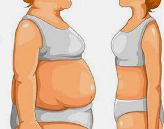 perdre gros ventre gras Routine de perte de graisse de 7 jours