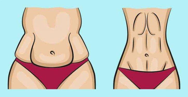 perte de poids et environnement perte de poids layne norton