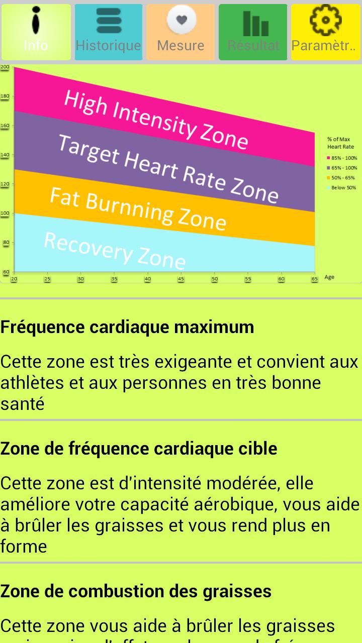 mesurer la zone de combustion des graisses perte de poids canton géorgie