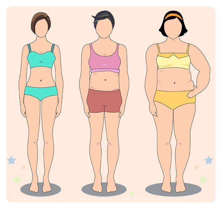 perte de poids de type de corps surrénalien