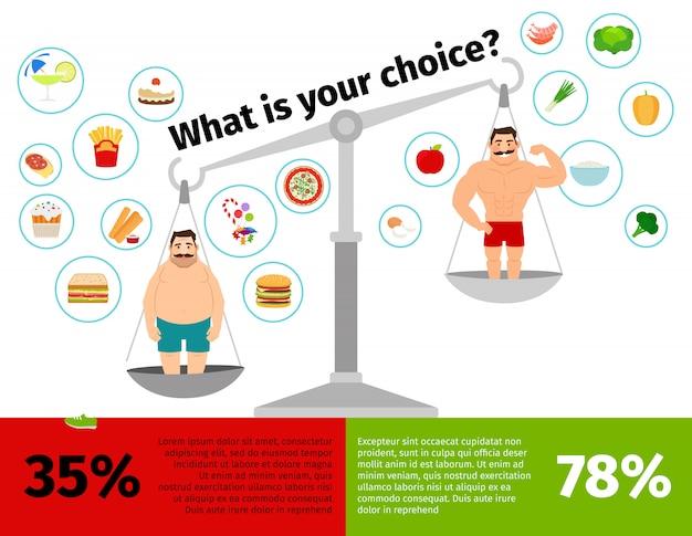 infographie de perte de poids brûler des graisses augmente-t-il la température corporelle