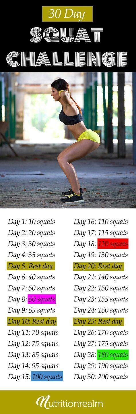 Combien faire de squat par jour pour maigrir ?