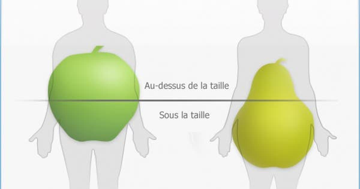 perte de poids pour le corps en forme de poire