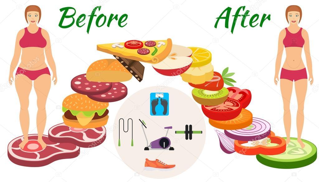 tacos aux crevettes pour perdre du poids combien la perte de poids peut causer la déshydratation