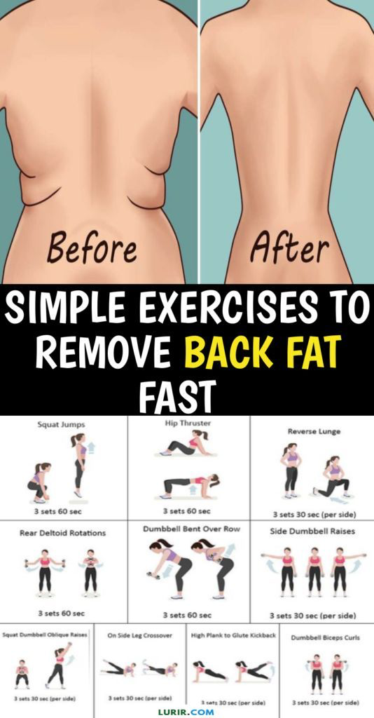 perte de poids de la graisse du dos