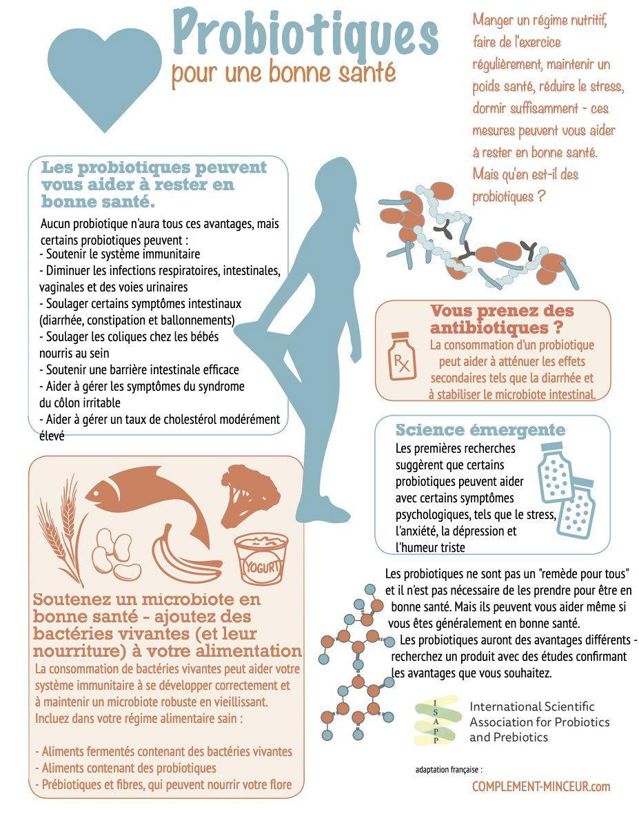 perte de poids santé anxiété 18 jours de perte de graisse