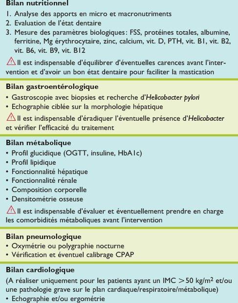 Nutrition préopératoire en chirurgie digestive réglée – FMC-HGE