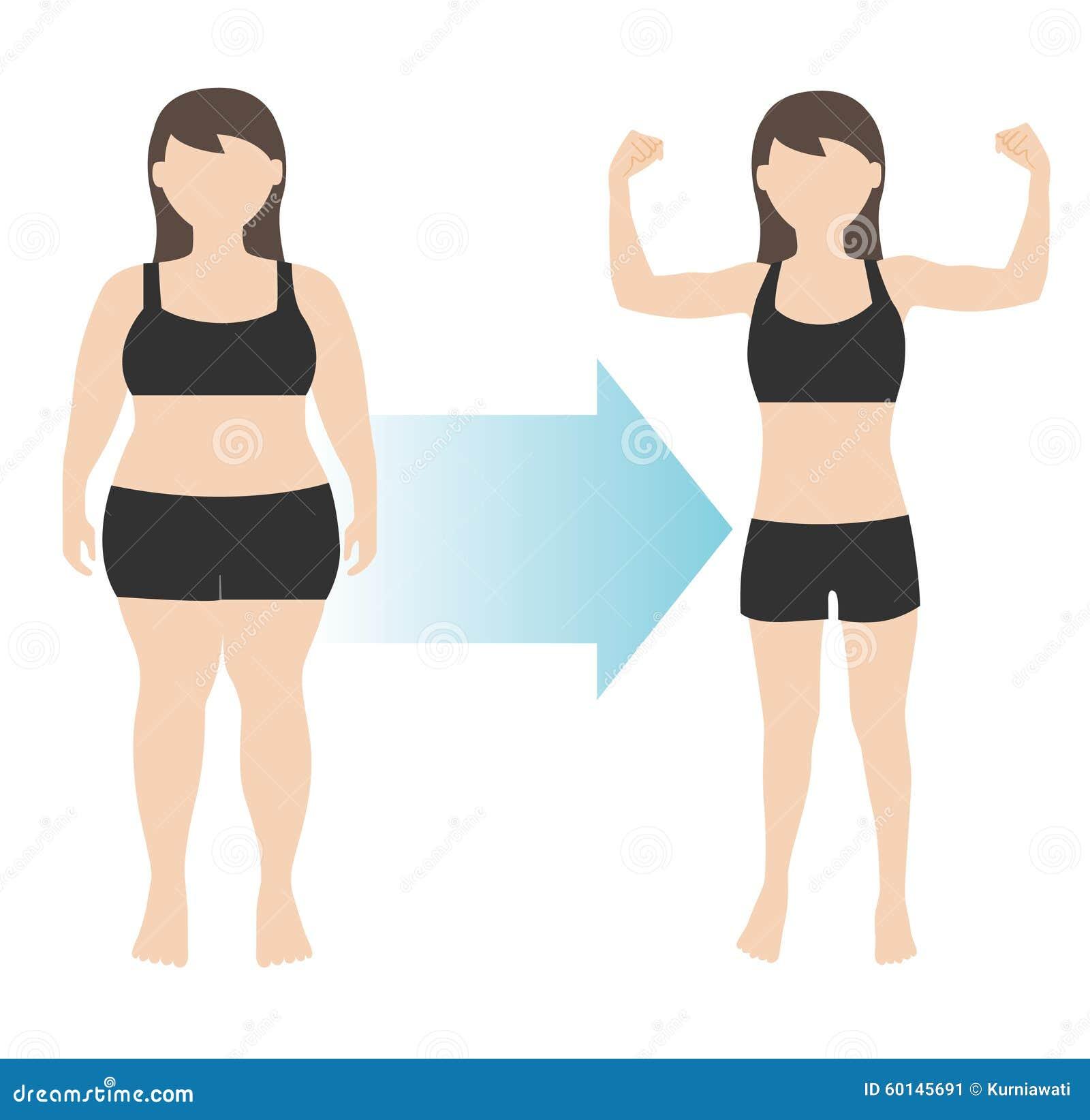 transformation du corps perte de graisse Le varech aidera-t-il à perdre du poids