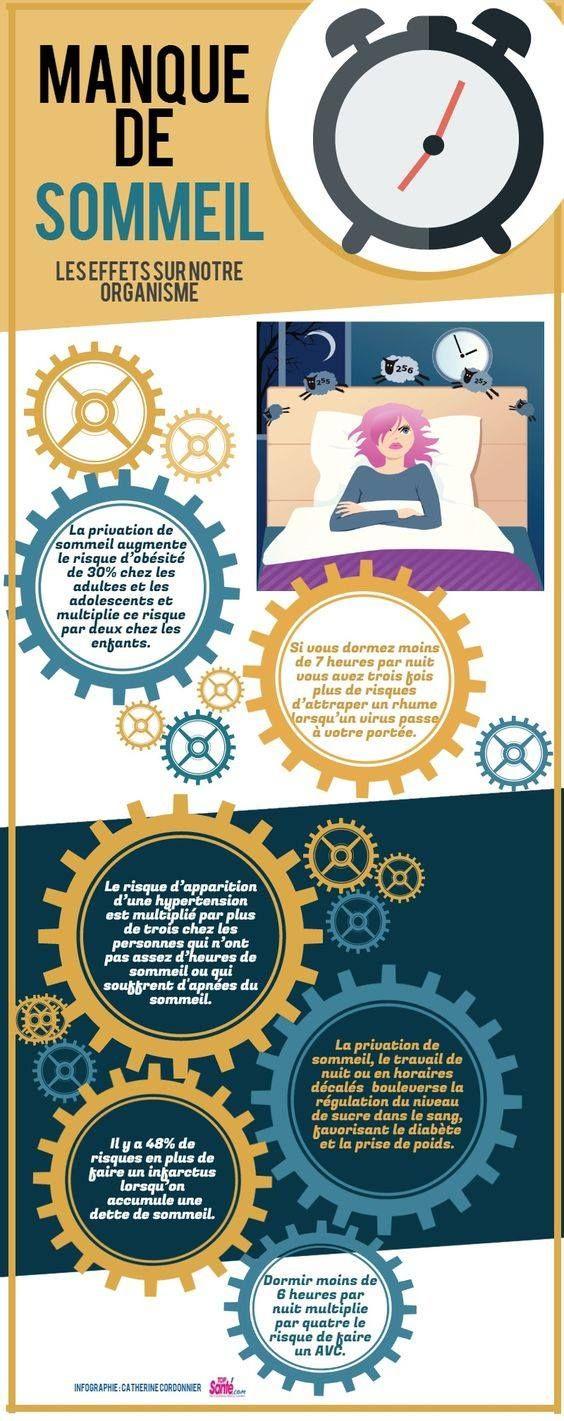 perte de graisse et privation de sommeil