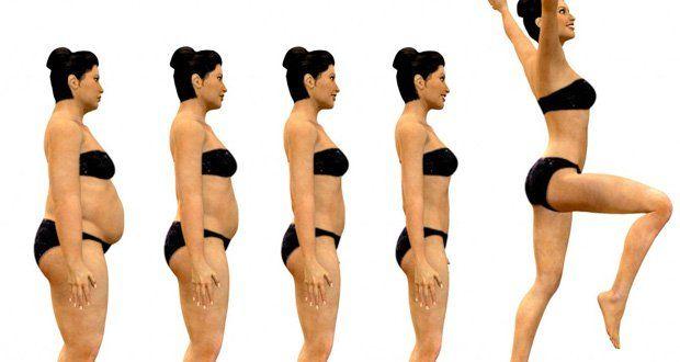 Les brûleurs de graisse peuvent-ils causer des douleurs thoraciques coussinets minceur faradic