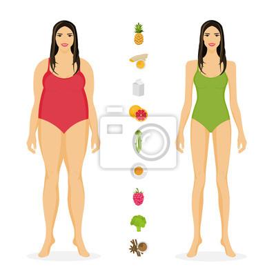 illustration avant et après la perte de poids