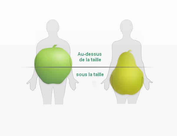 meilleure routine wii fit pour perdre du poids difficile de perdre du poids avec ibs