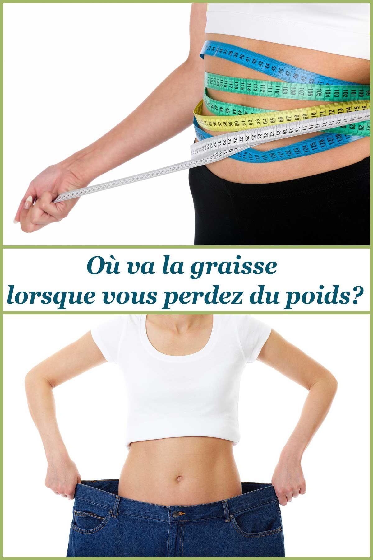 perdre du poids ddr perdre la graisse de lintérieur de la cuisse