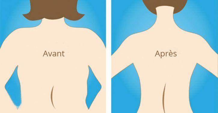 perdre la graisse autour de votre taille perte de poids et prolifération bactérienne