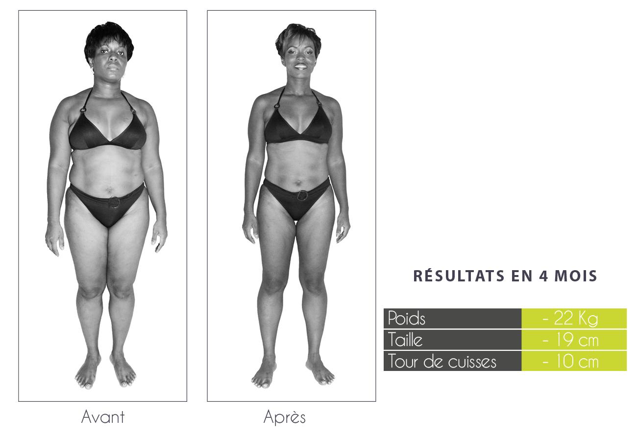 objectifs de perte de poids
