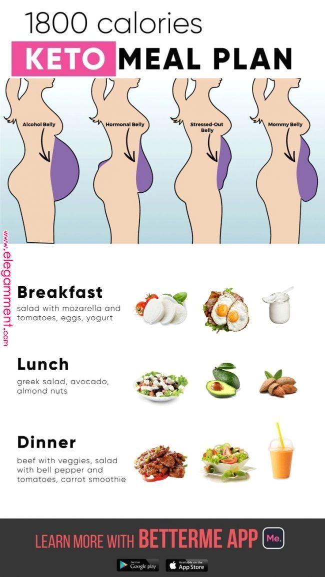repas de perte de poids k8