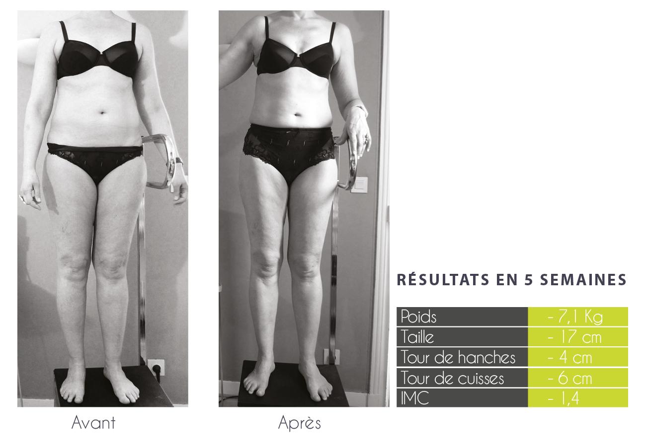Résultats de perte de poids sur 7 semaines