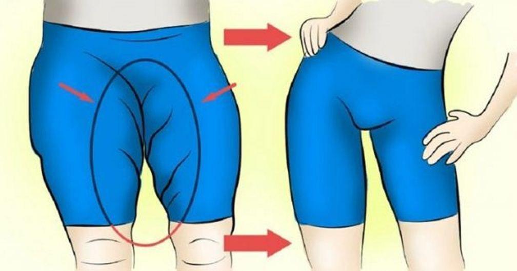 sétire pour perdre la graisse de la cuisse perdre du poids pour la ménopause