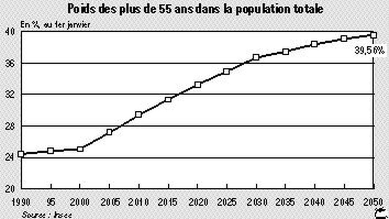 Systèmes de retraite en Europe — Wikipédia