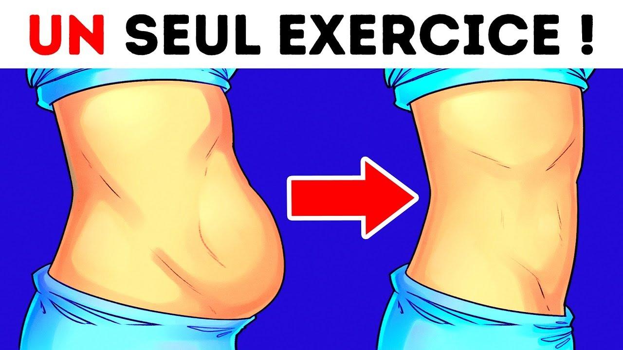 comment perdre des photos de graisse du ventre