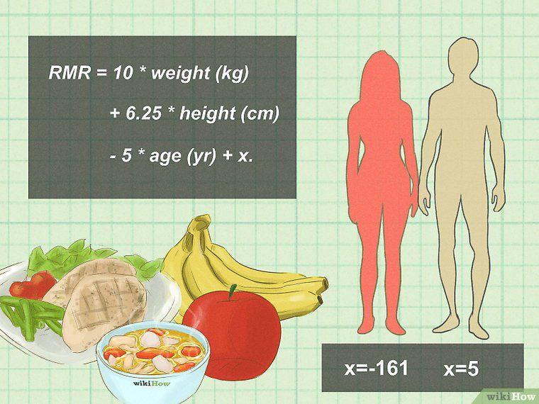 perte de poids avec RMR perte de poids sudafed