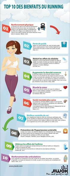 combien faire du jogging pour perdre du poids perdre du poids rapidement sharon pa