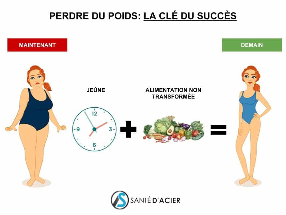 autophagie de perte de poids manger moins perdre du poids