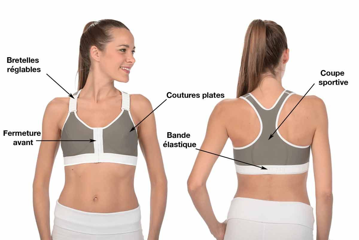 perdre 10 lb de graisse du ventre marque minceur