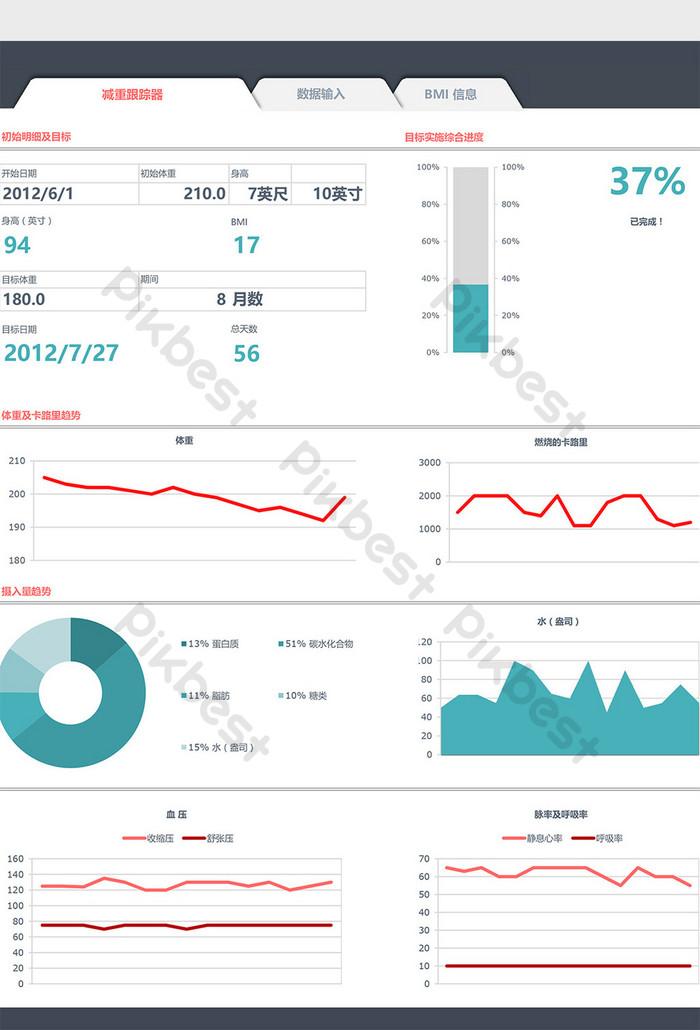 document Excel de perte de poids spa de perte de poids dans lUtah