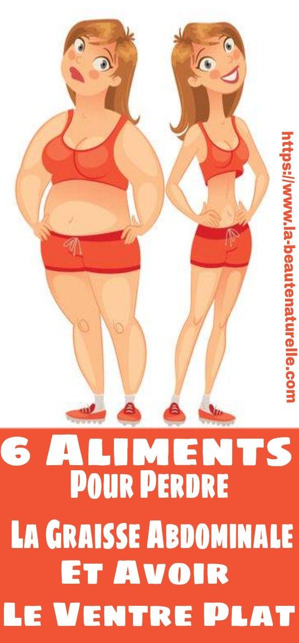 perdre 4 pouces de graisse du ventre perte de poids pauvre