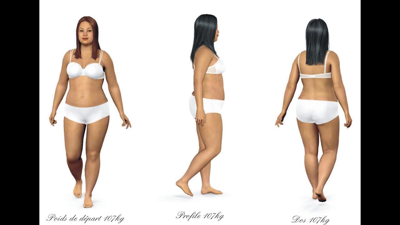 cotes de perte de poids